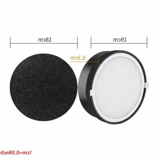 Purifier Filter for Activated Carb