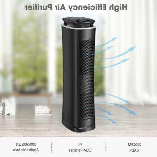 Sancusto Filter Purifier with Mosquito Repellent, Tower UV
