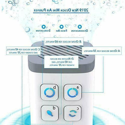 Air 4IN1 | Disinfection, Fresh