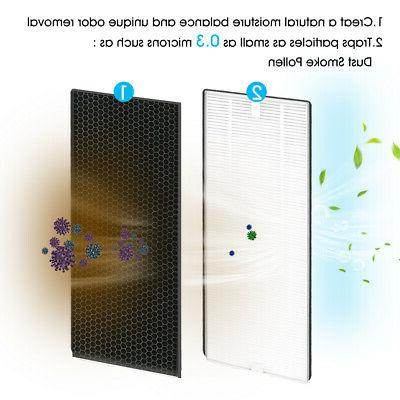 True HEPA Filter Replacement Air Filter for MS18 Air Purifie