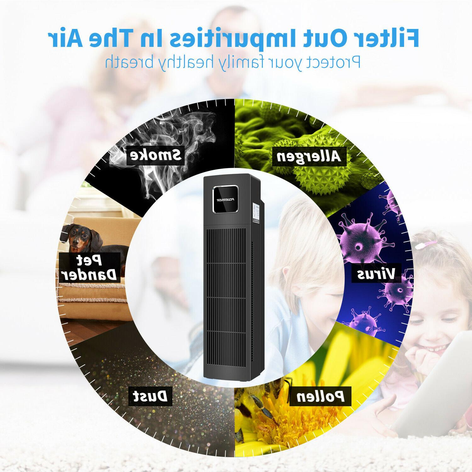 Air with HEPA Filter for Large Room Home Air