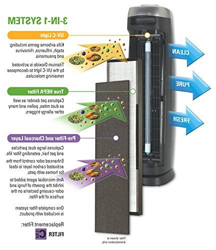 "Germ 3-in-1 28"" Digital Cleaning System w Filter"