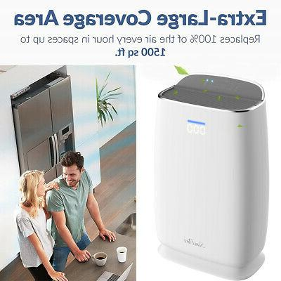 Large Air Purifier Home Allergies Smoke